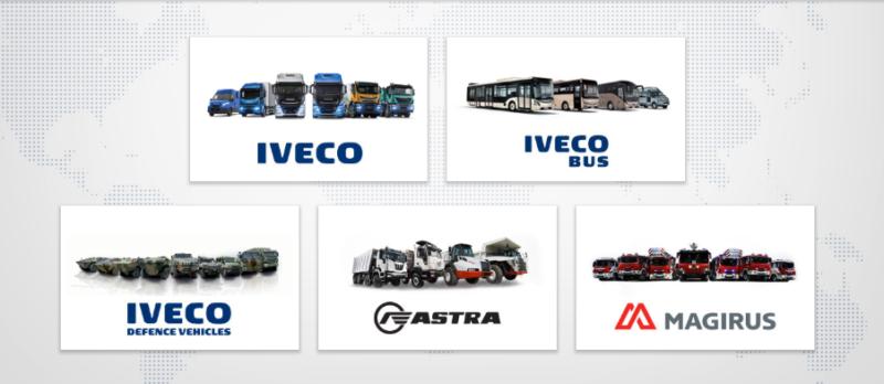 Các dòng sản phẩm chính IVECO